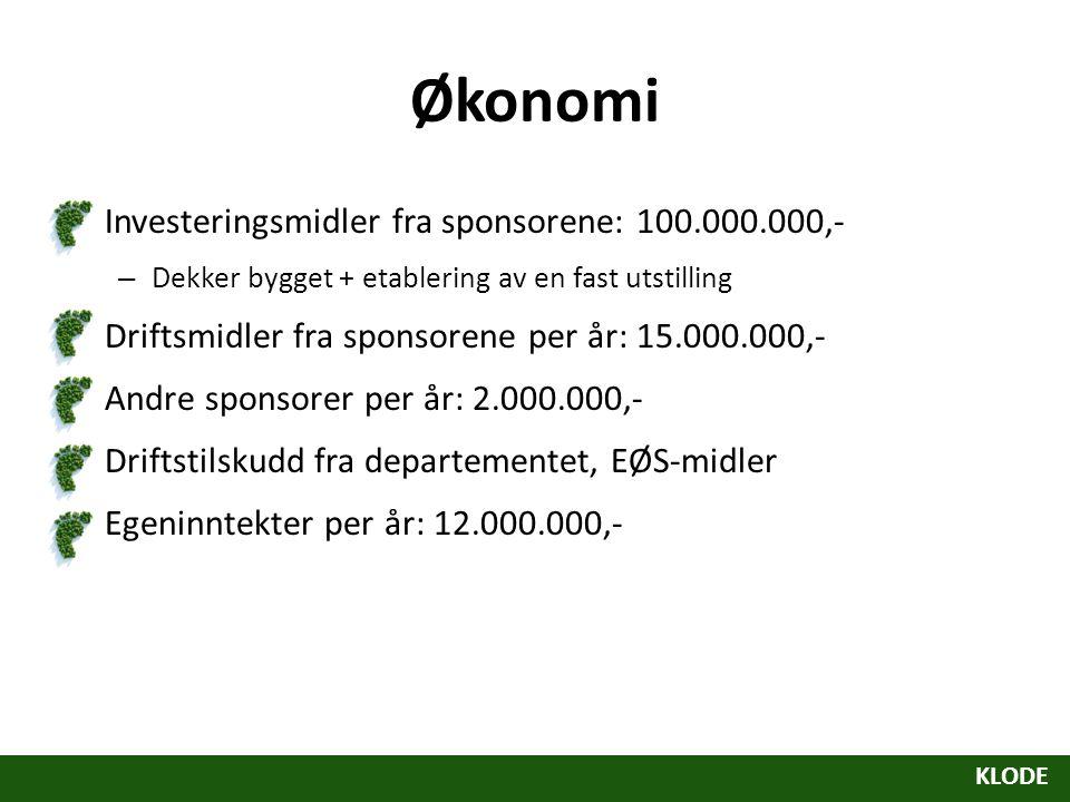 Økonomi Investeringsmidler fra sponsorene: 100.000.000,-