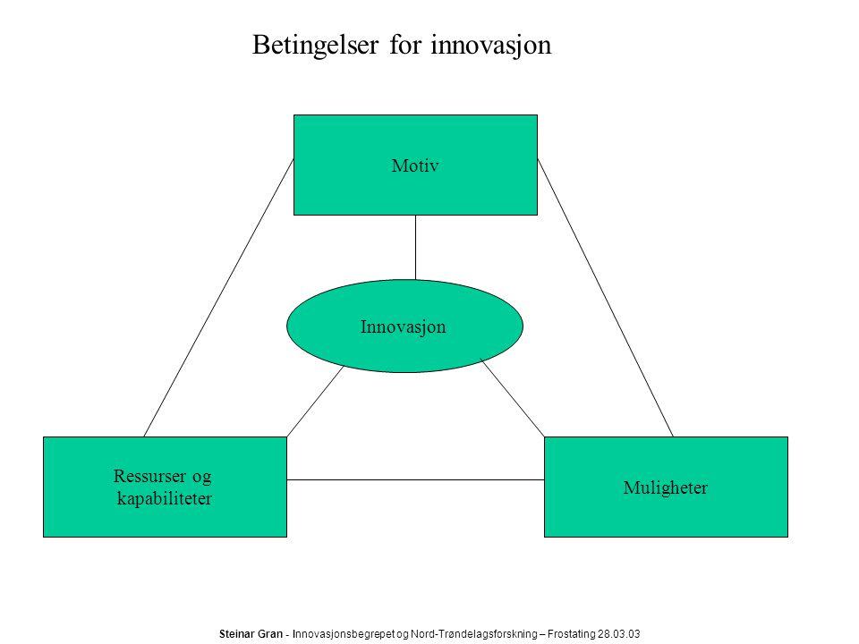Betingelser for innovasjon