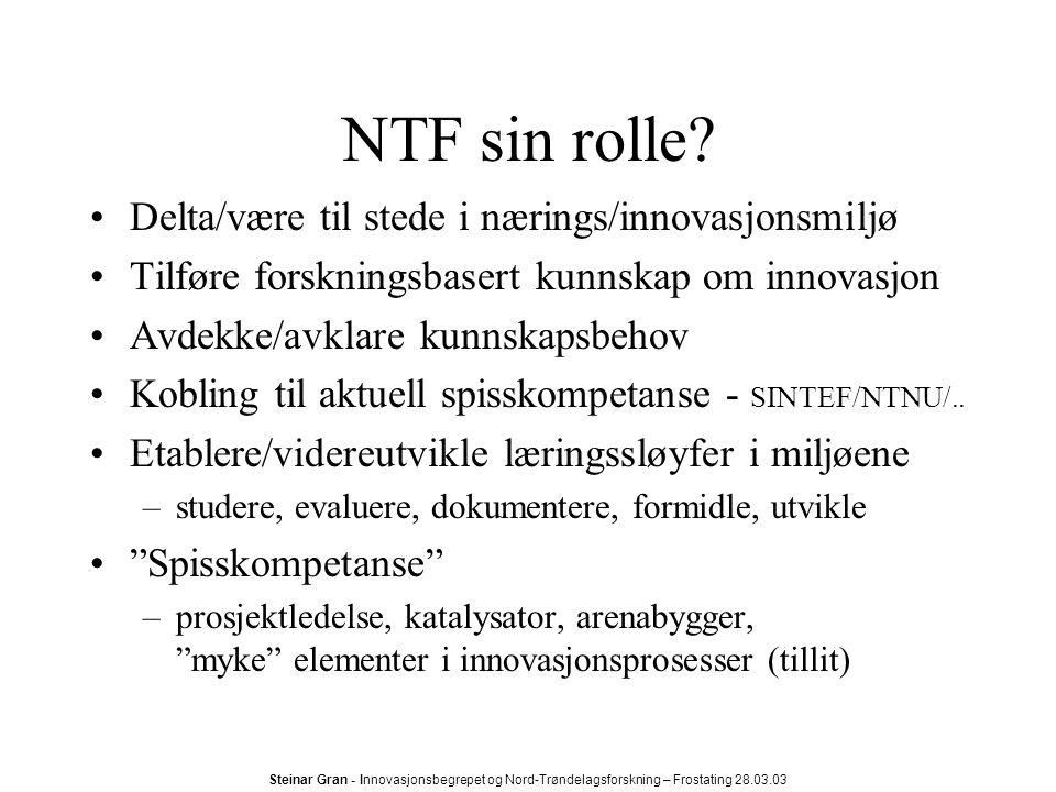 NTF sin rolle Delta/være til stede i nærings/innovasjonsmiljø