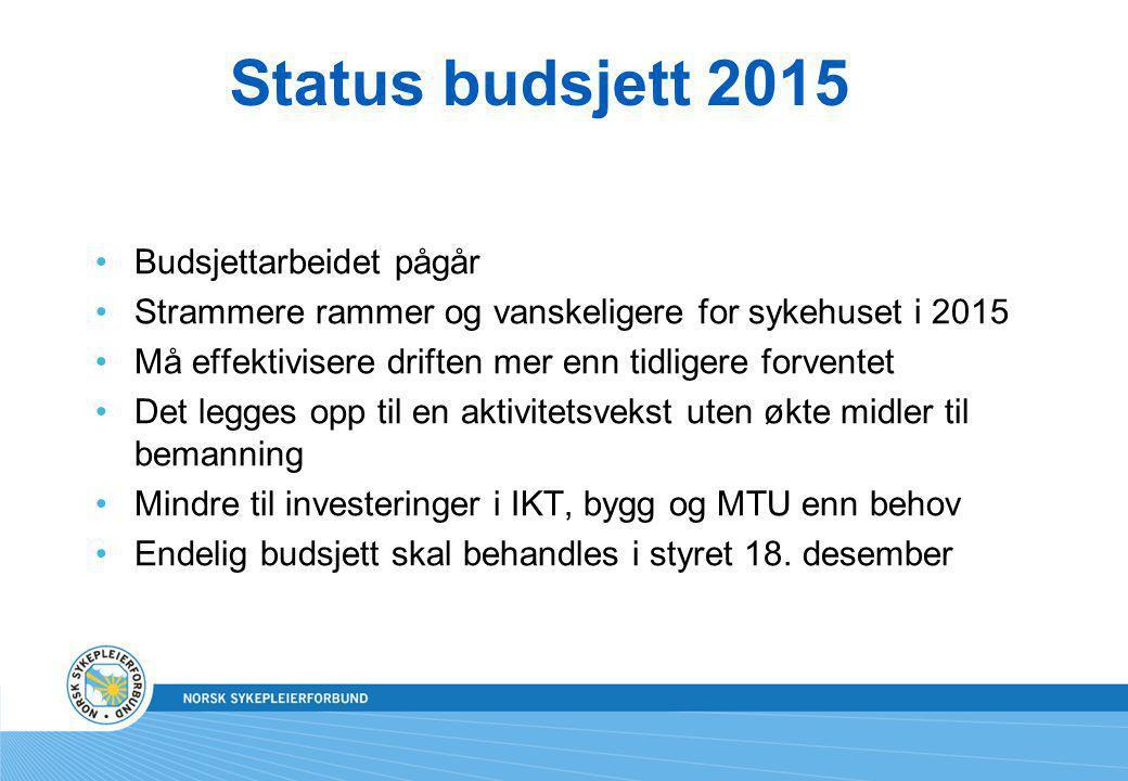 Status budsjett 2015 Budsjettarbeidet pågår