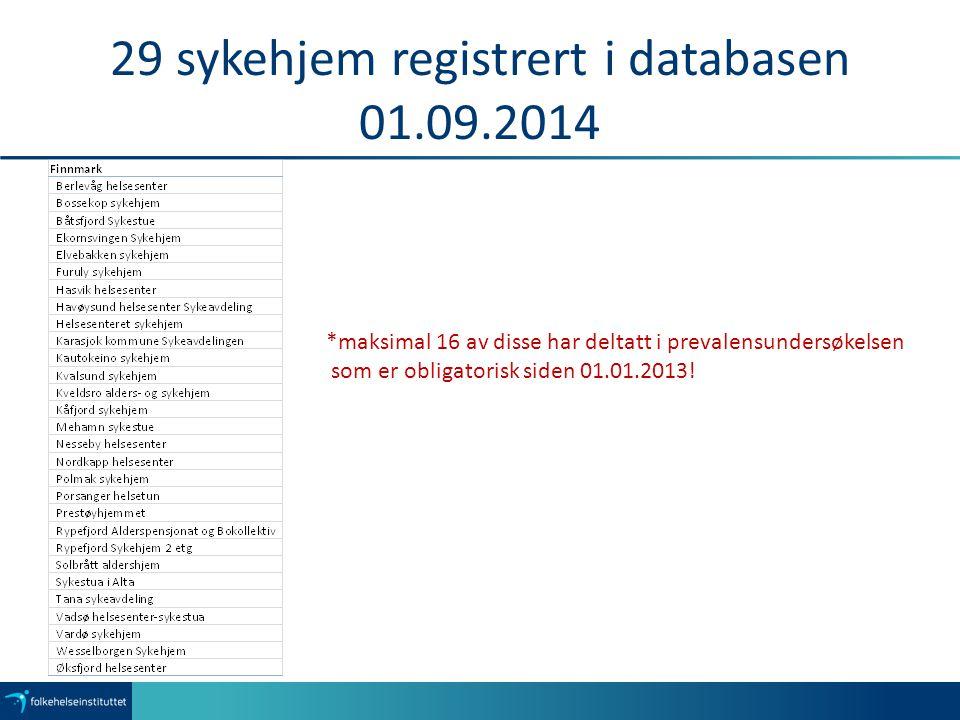 29 sykehjem registrert i databasen 01.09.2014