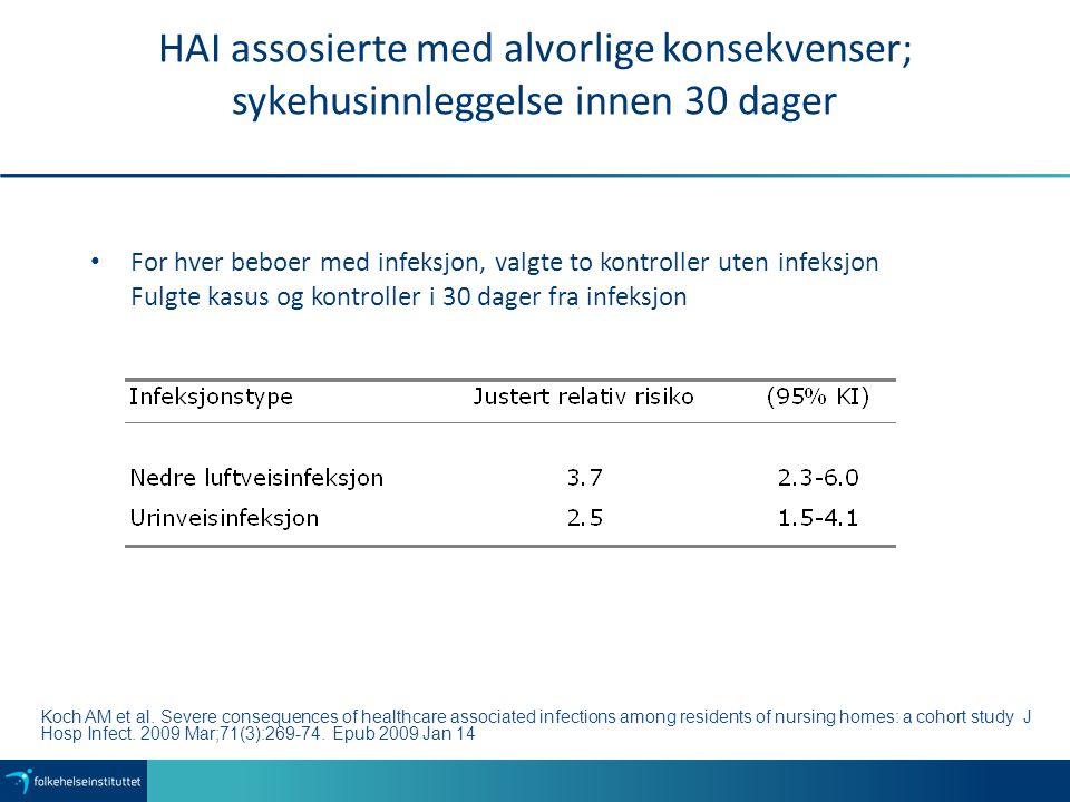HAI assosierte med alvorlige konsekvenser; sykehusinnleggelse innen 30 dager