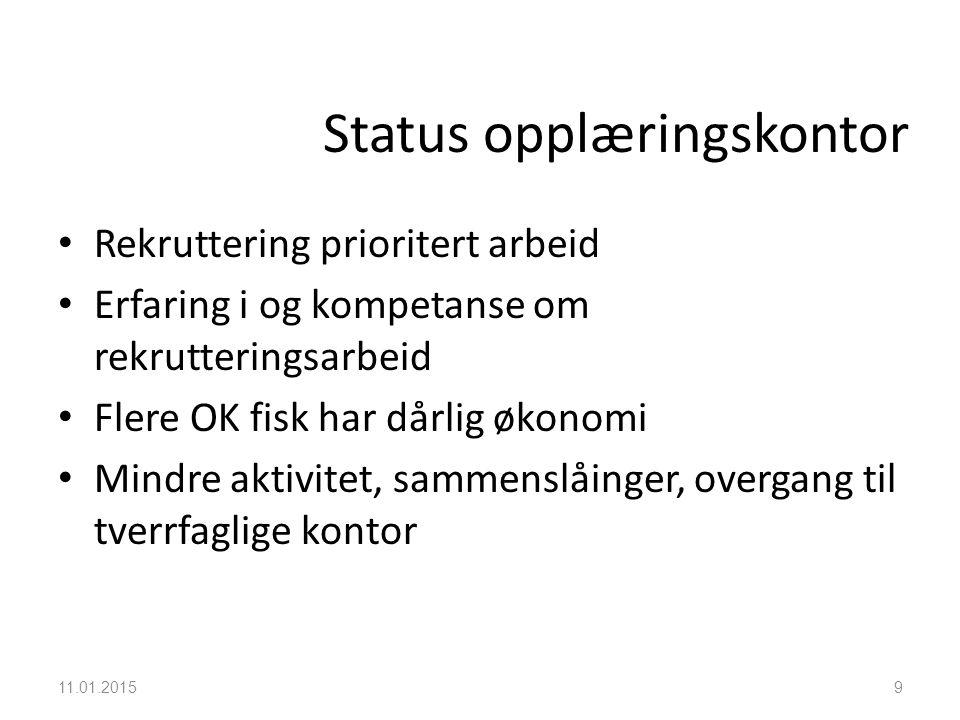 Status opplæringskontor