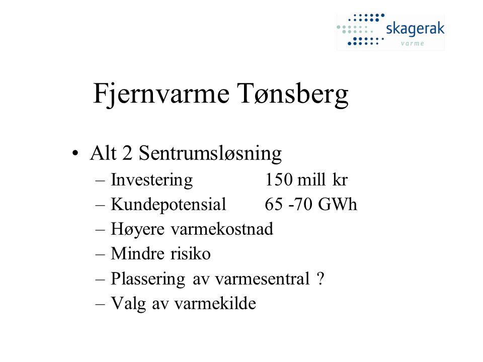 Fjernvarme Tønsberg Alt 2 Sentrumsløsning Investering 150 mill kr