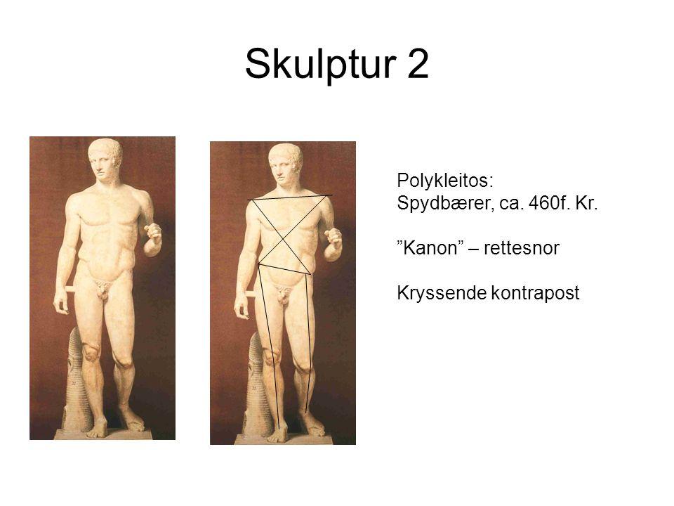 Skulptur 2 Polykleitos: Spydbærer, ca. 460f. Kr. Kanon – rettesnor