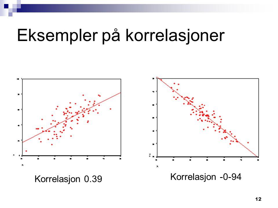 Eksempler på korrelasjoner
