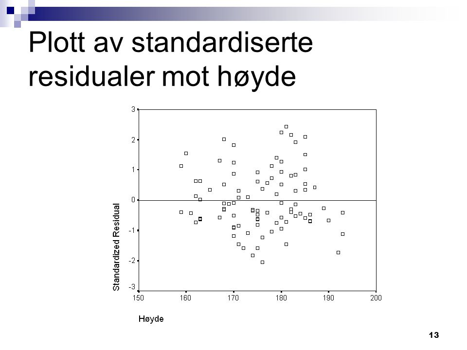 Plott av standardiserte residualer mot høyde