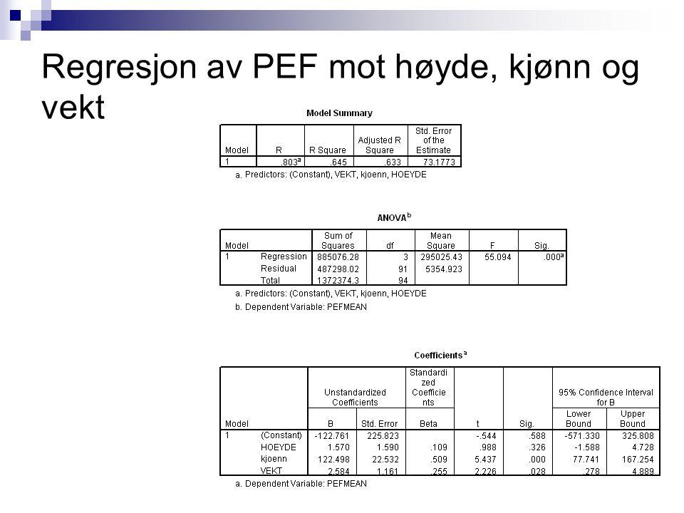 Regresjon av PEF mot høyde, kjønn og vekt
