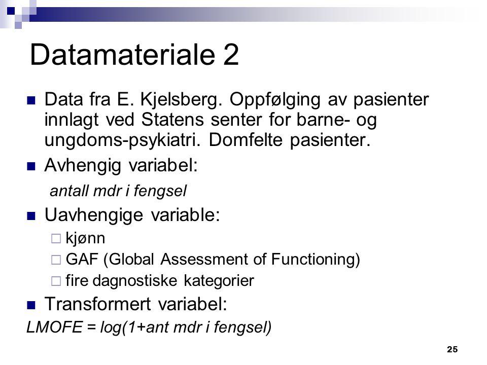 Datamateriale 2 Data fra E. Kjelsberg. Oppfølging av pasienter innlagt ved Statens senter for barne- og ungdoms-psykiatri. Domfelte pasienter.
