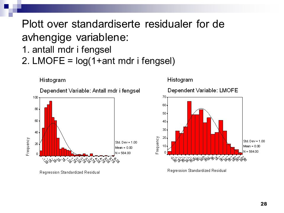 Plott over standardiserte residualer for de avhengige variablene: 1
