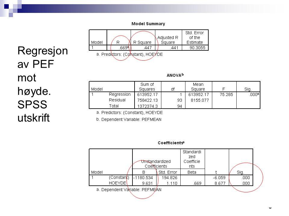 Regresjon av PEF mot høyde. SPSS utskrift