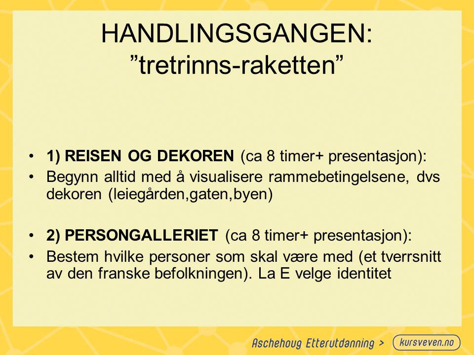HANDLINGSGANGEN: tretrinns-raketten