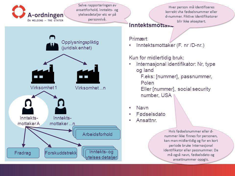 Inntektsmottaker Primært Inntektsmottaker (F. nr /D-nr.)