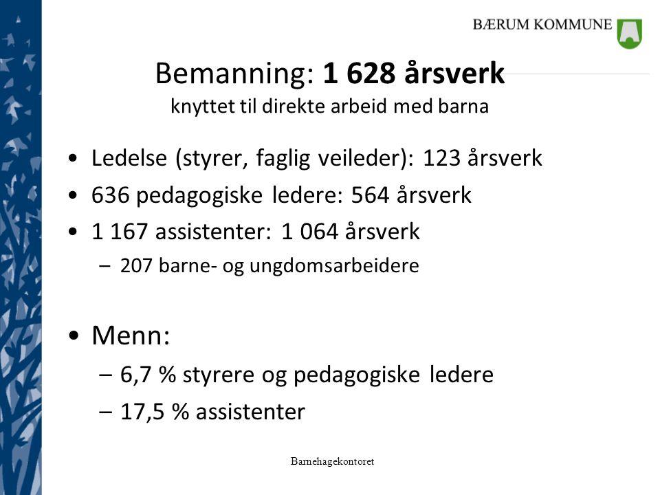 Bemanning: 1 628 årsverk knyttet til direkte arbeid med barna