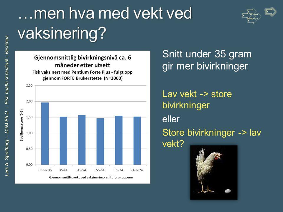 …men hva med vekt ved vaksinering