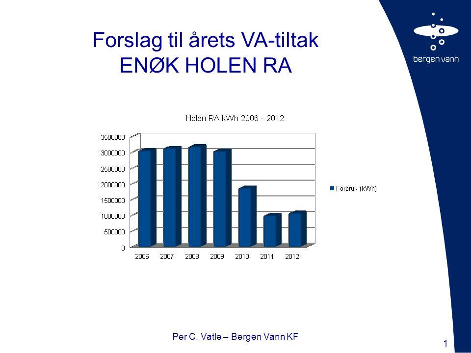 Forslag til årets VA-tiltak ENØK HOLEN RA