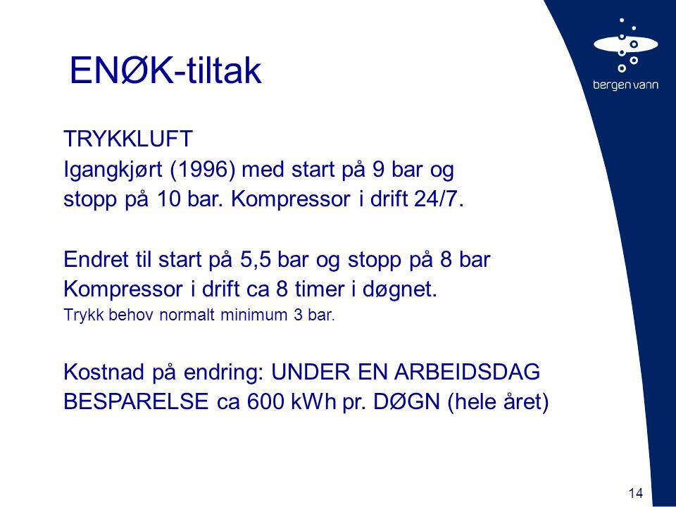 ENØK-tiltak TRYKKLUFT Igangkjørt (1996) med start på 9 bar og