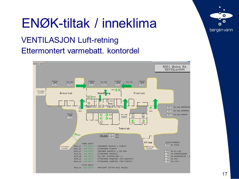ENØK-tiltak / inneklima