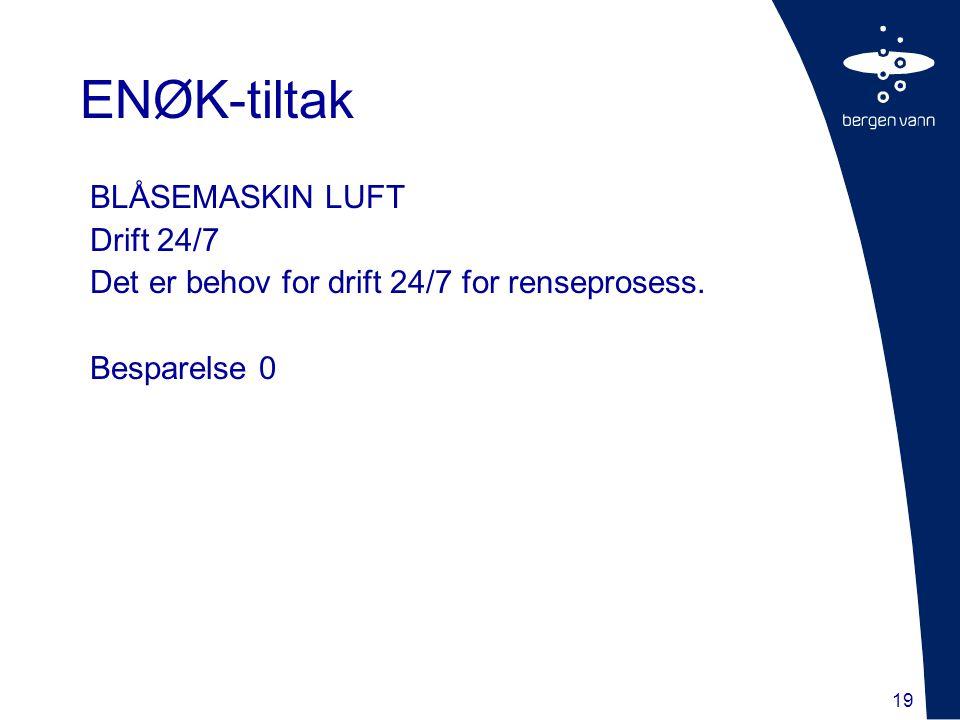 ENØK-tiltak BLÅSEMASKIN LUFT Drift 24/7