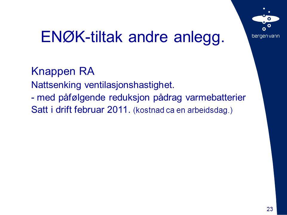 ENØK-tiltak andre anlegg.