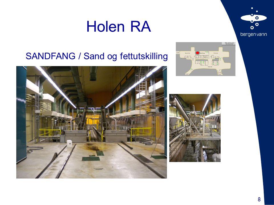 Holen RA SANDFANG / Sand og fettutskilling 8