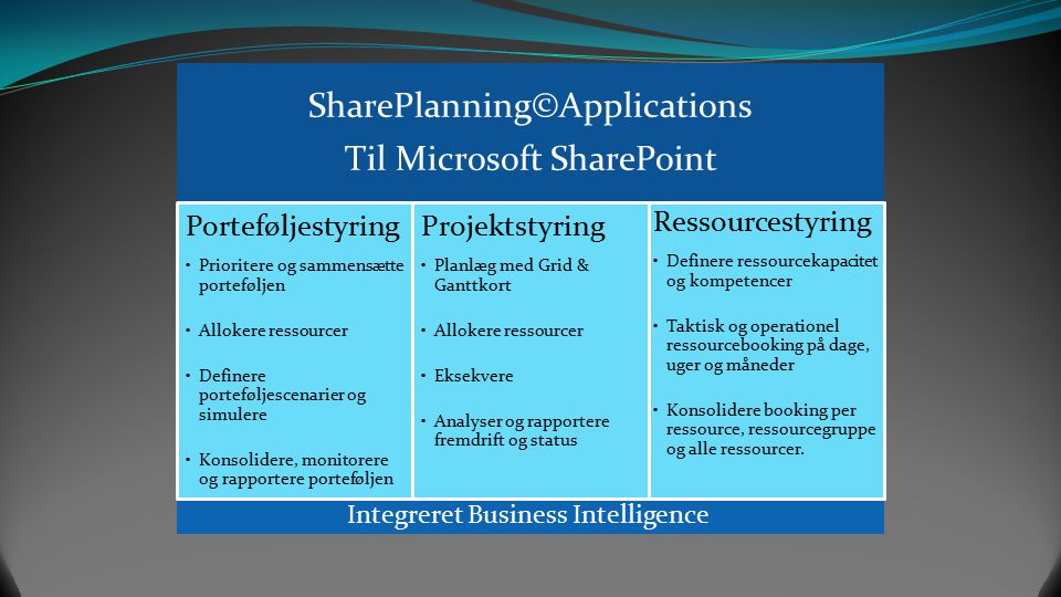 SharePlanning©Applications Til Microsoft SharePoint