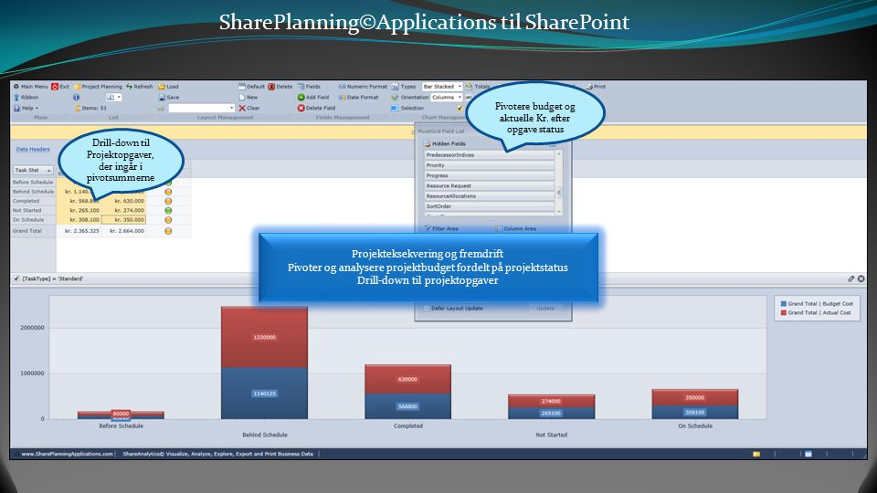 SharePlanning©Applications til SharePoint