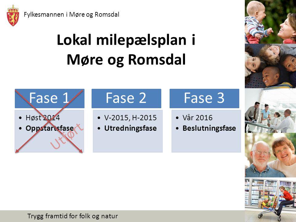 Lokal milepælsplan i Møre og Romsdal