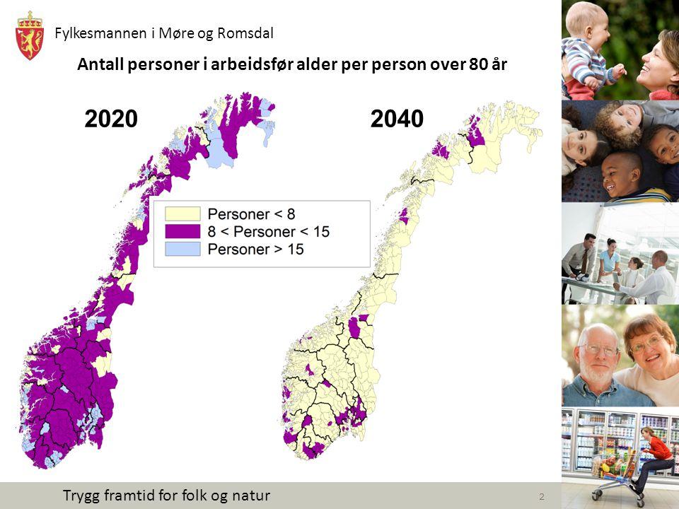 Antall personer i arbeidsfør alder per person over 80 år