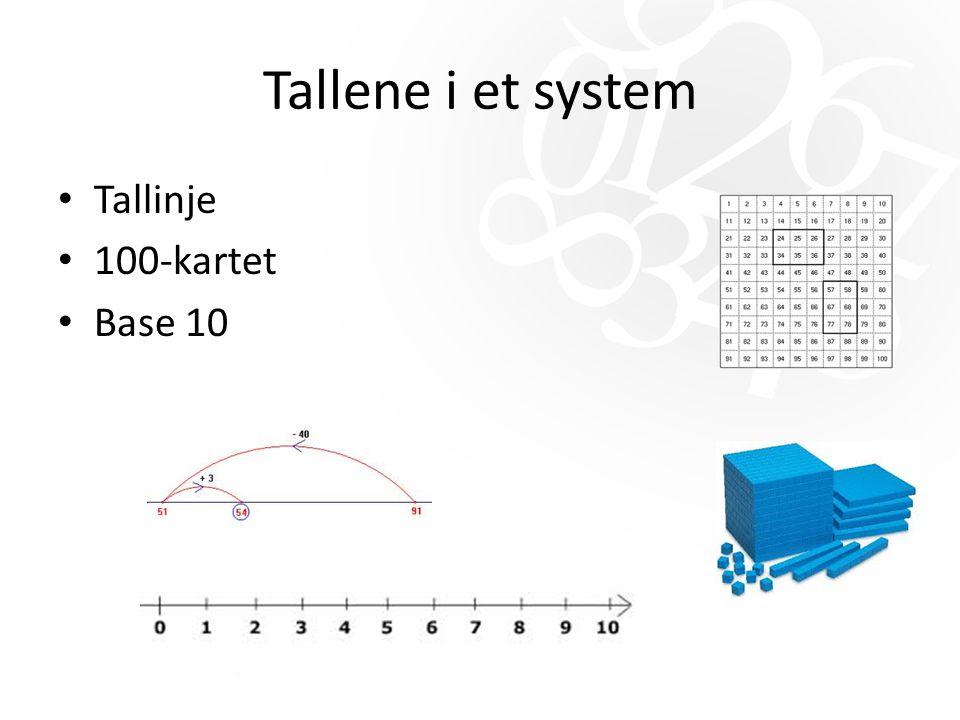 Tallene i et system Tallinje 100-kartet Base 10