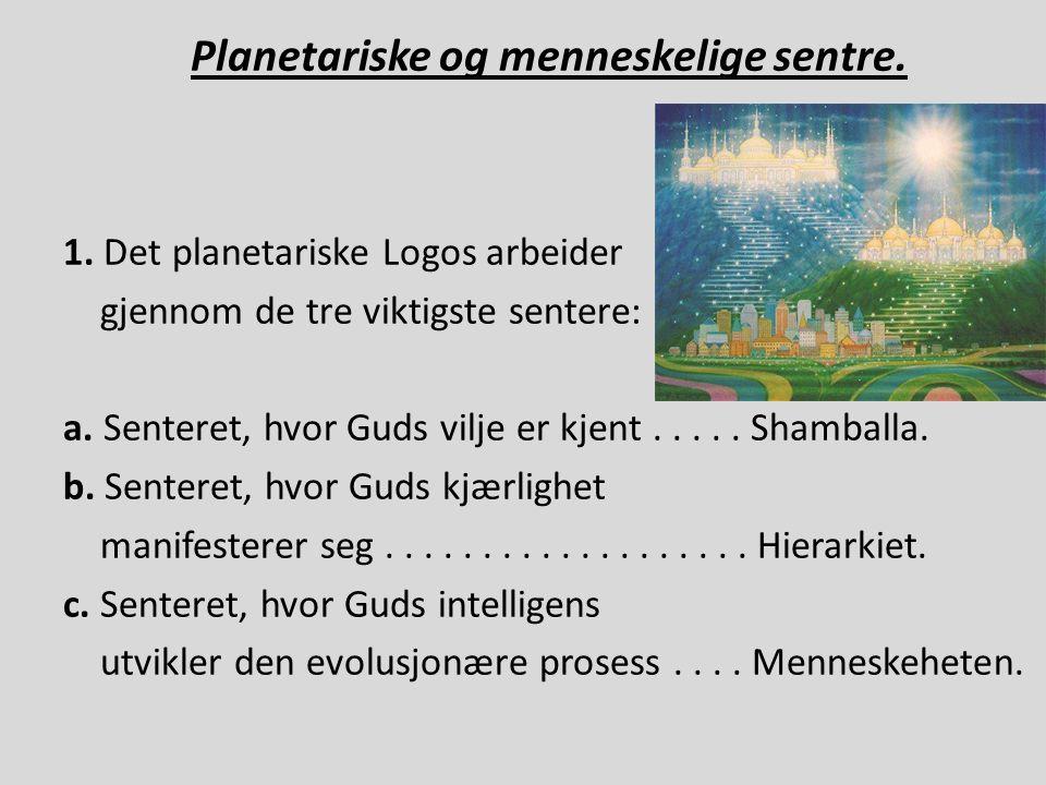 Planetariske og menneskelige sentre.