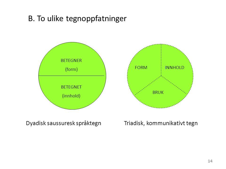 B. To ulike tegnoppfatninger