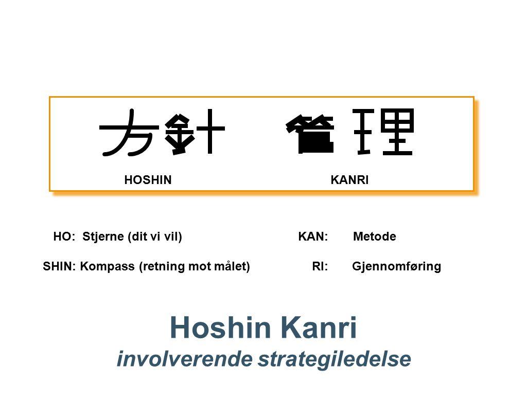 Hoshin Kanri involverende strategiledelse