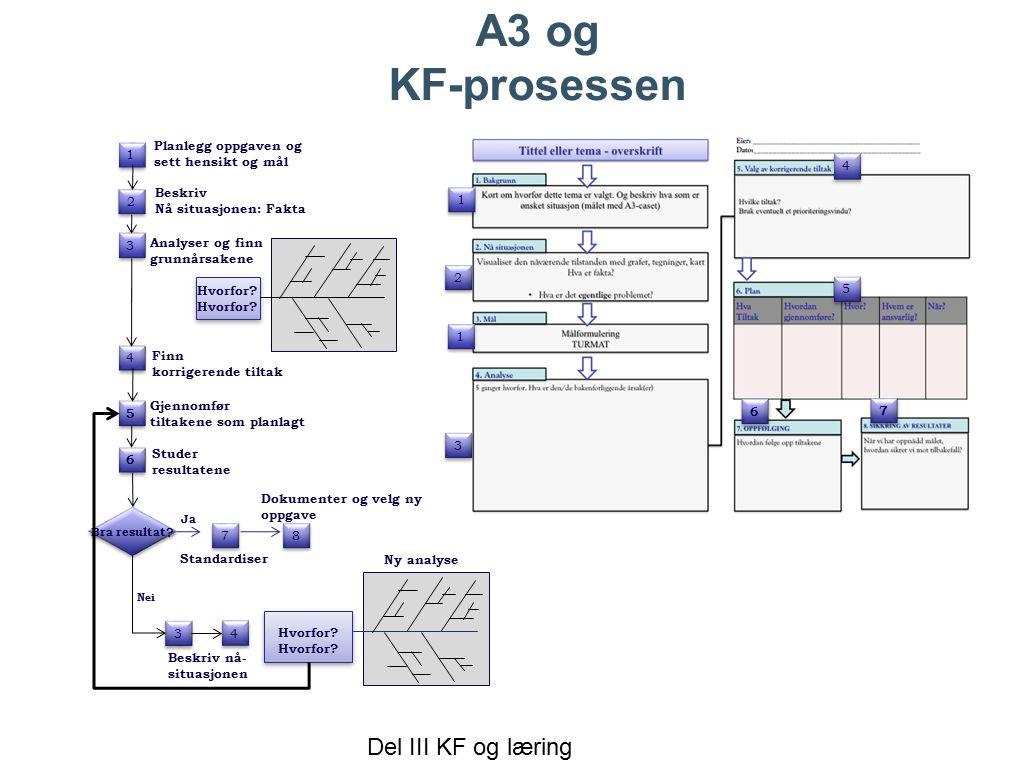 A3 og KF-prosessen Del III KF og læring