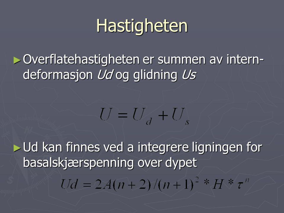 Hastigheten Overflatehastigheten er summen av intern-deformasjon Ud og glidning Us.