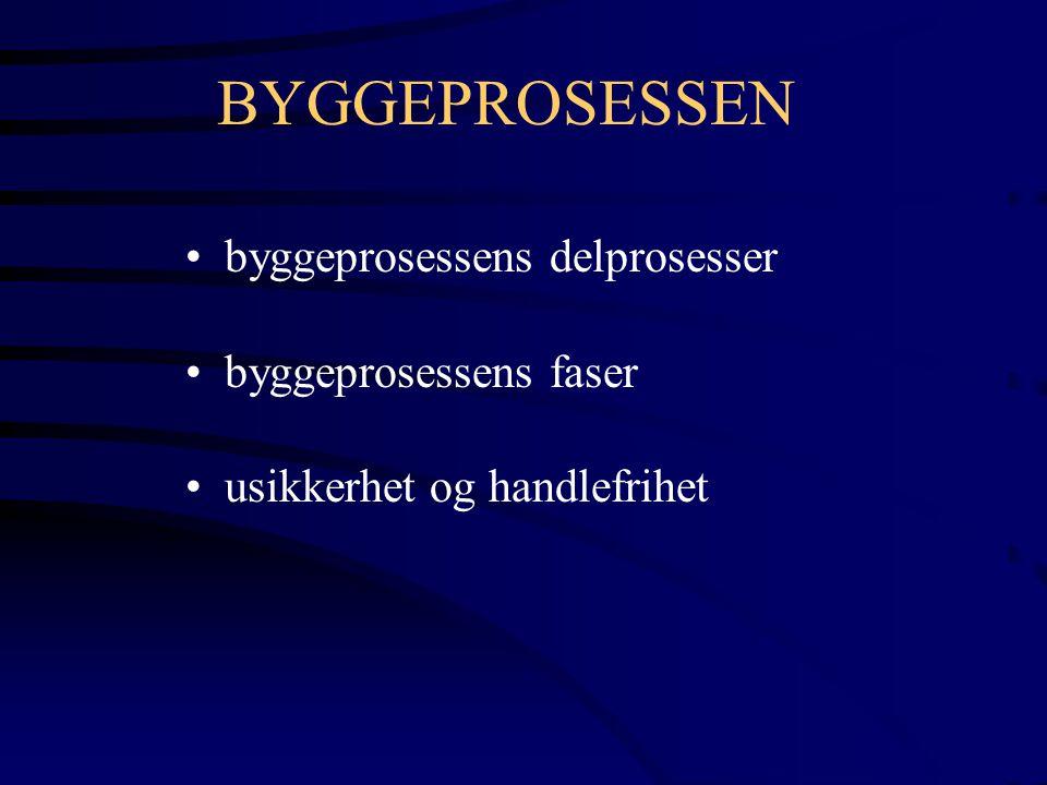 BYGGEPROSESSEN byggeprosessens delprosesser byggeprosessens faser