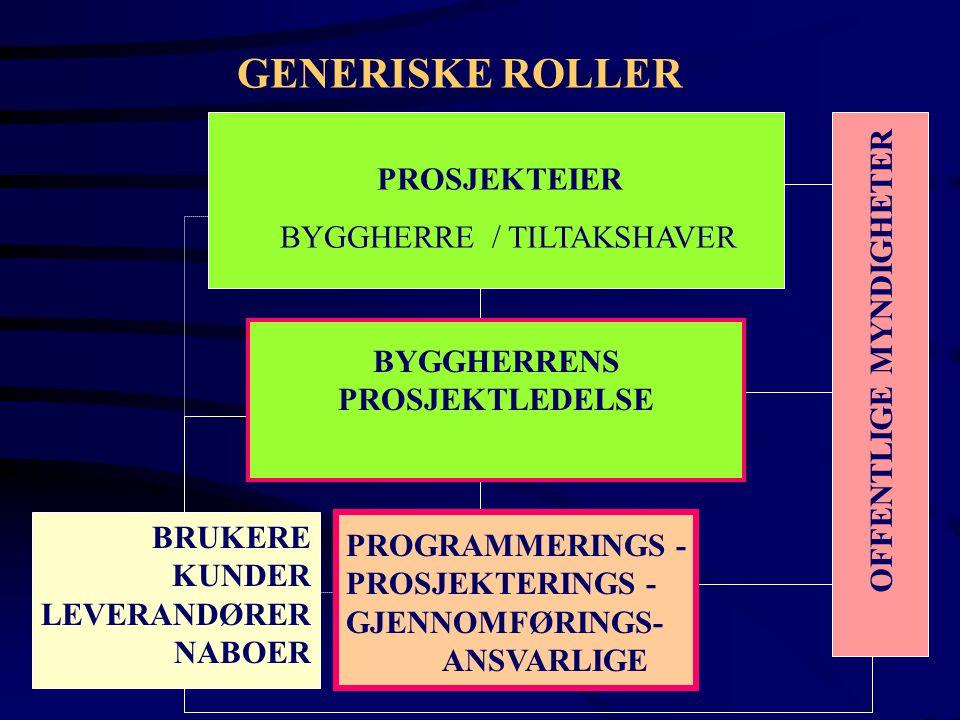 BYGGHERRE / TILTAKSHAVER