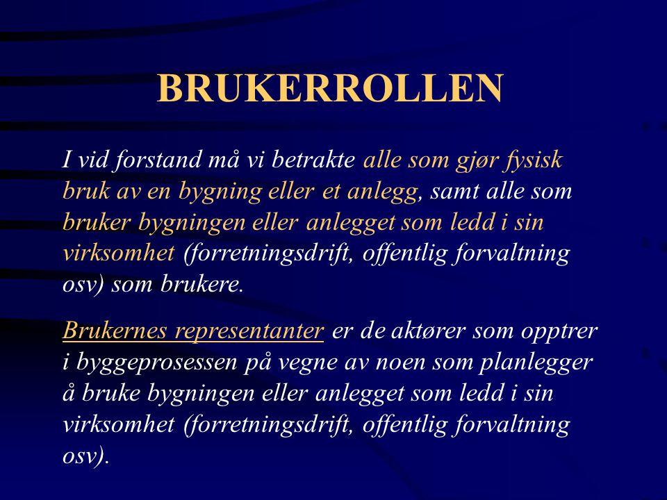 BRUKERROLLEN