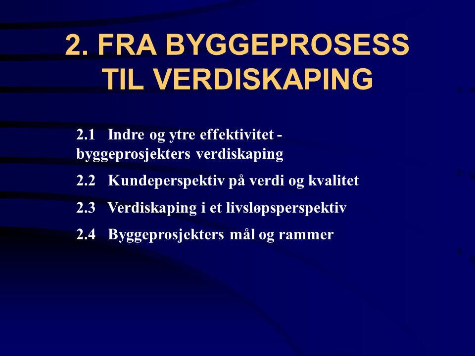 2. FRA BYGGEPROSESS TIL VERDISKAPING