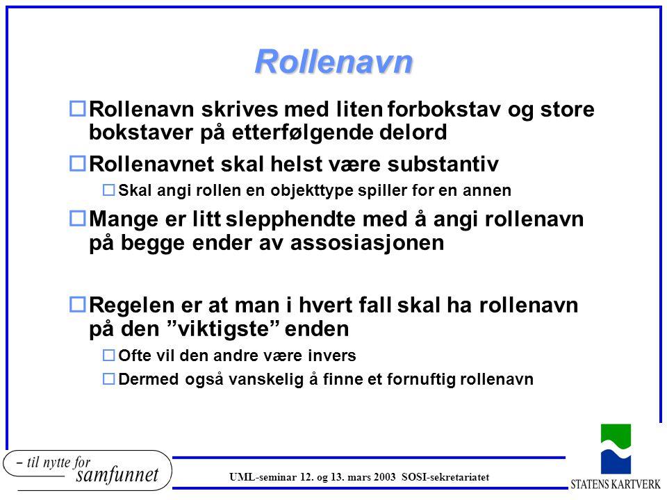 Rollenavn Rollenavn skrives med liten forbokstav og store bokstaver på etterfølgende delord. Rollenavnet skal helst være substantiv.