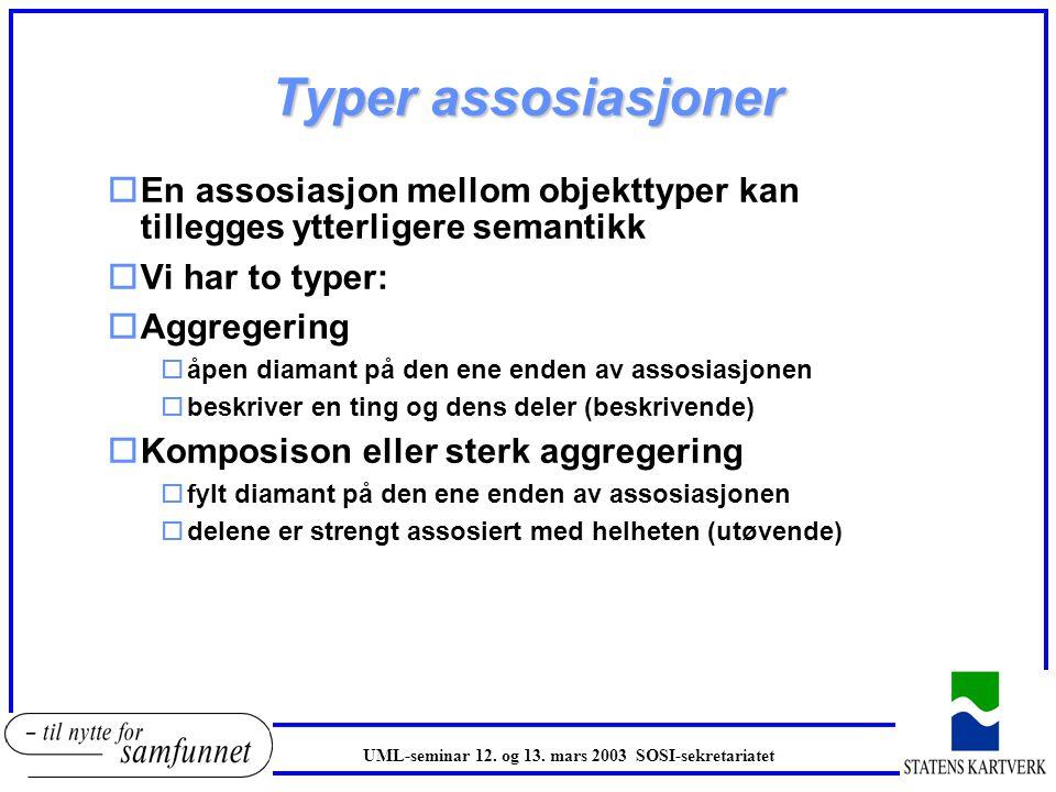 Typer assosiasjoner En assosiasjon mellom objekttyper kan tillegges ytterligere semantikk. Vi har to typer: