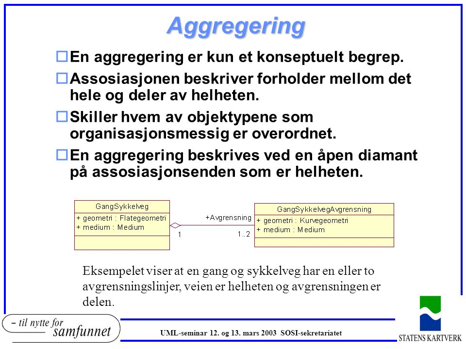 Aggregering En aggregering er kun et konseptuelt begrep.