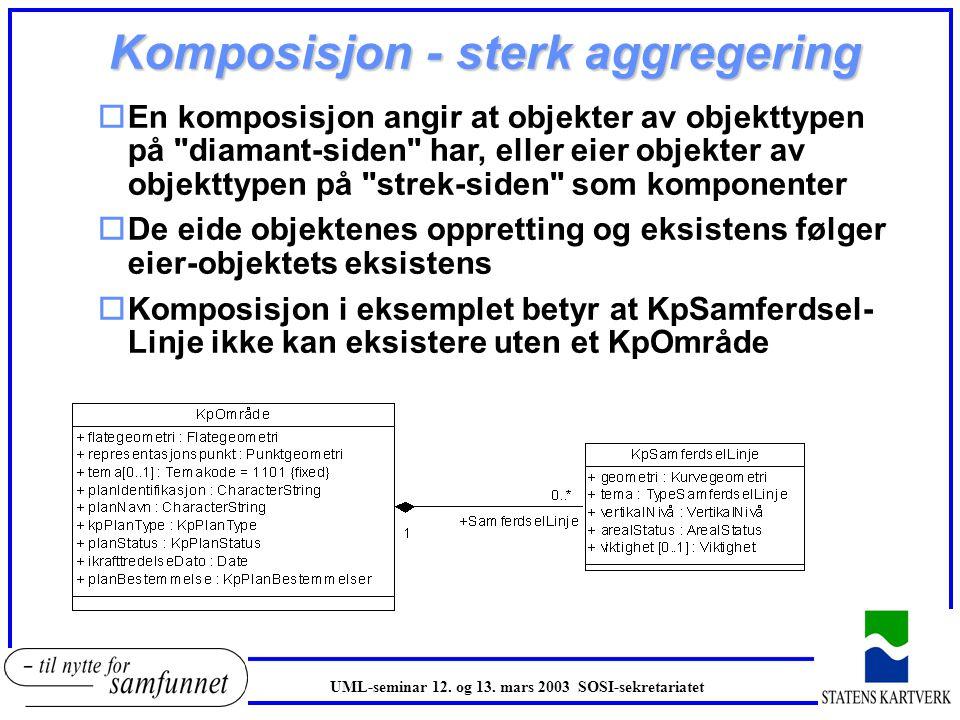 Komposisjon - sterk aggregering