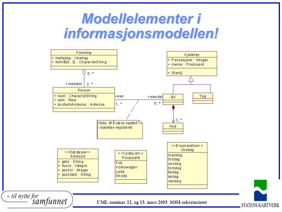 Modellelementer i informasjonsmodellen!