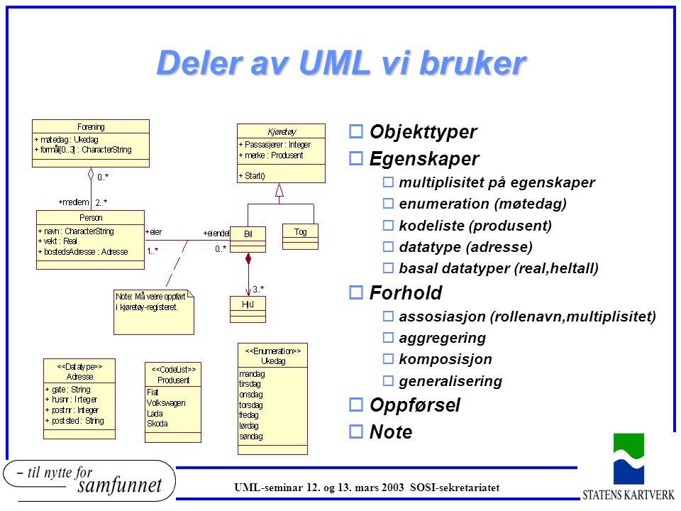 Deler av UML vi bruker Objekttyper Egenskaper Forhold Oppførsel Note