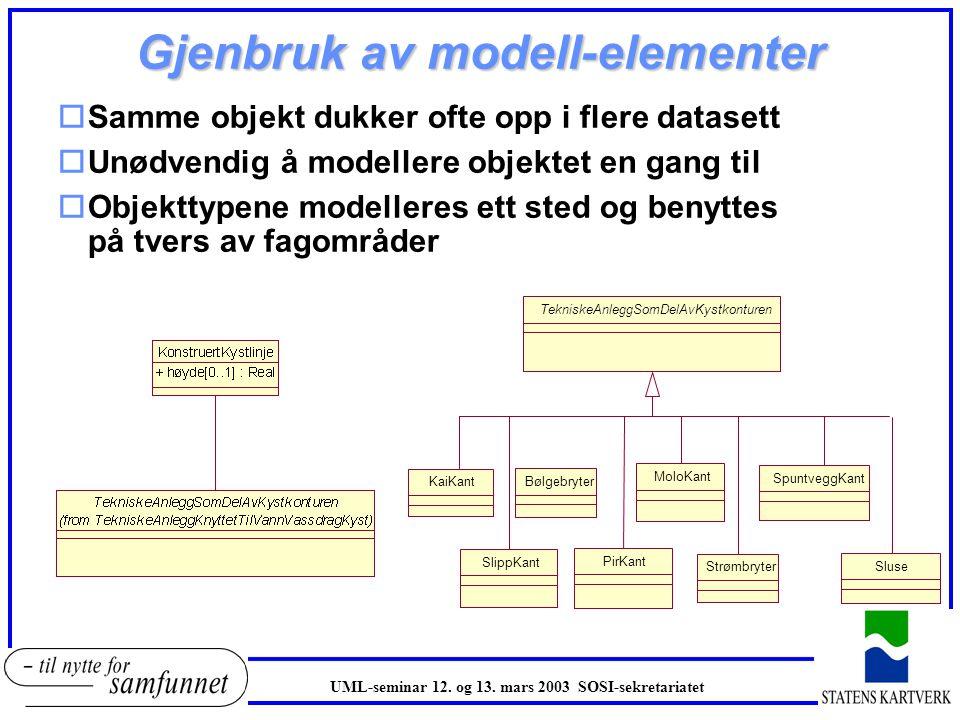 Gjenbruk av modell-elementer