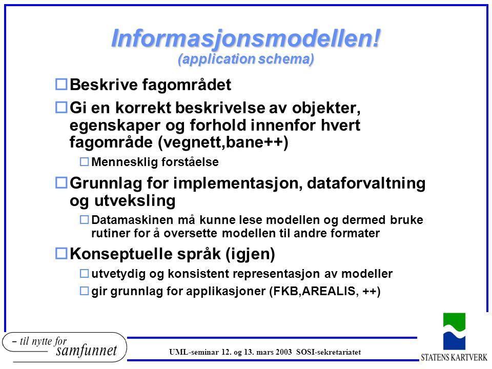 Informasjonsmodellen! (application schema)