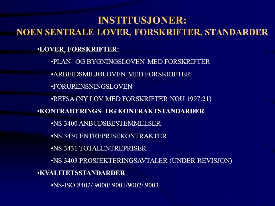 INSTITUSJONER: NOEN SENTRALE LOVER, FORSKRIFTER, STANDARDER