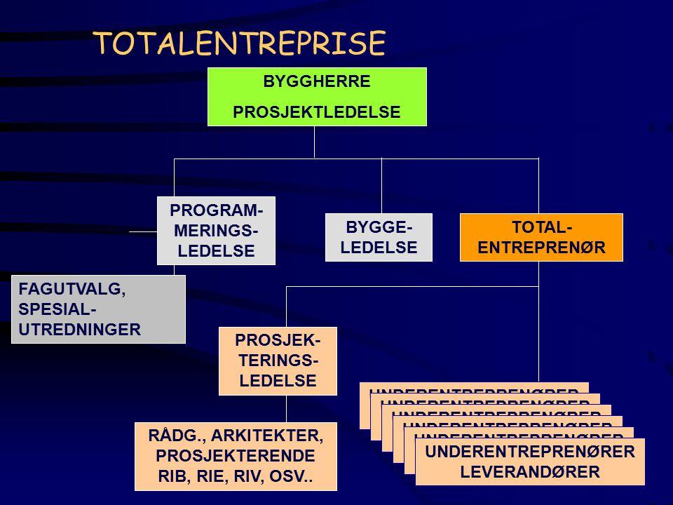 TOTALENTREPRISE BYGGHERRE PROSJEKTLEDELSE PROGRAM-MERINGS-LEDELSE