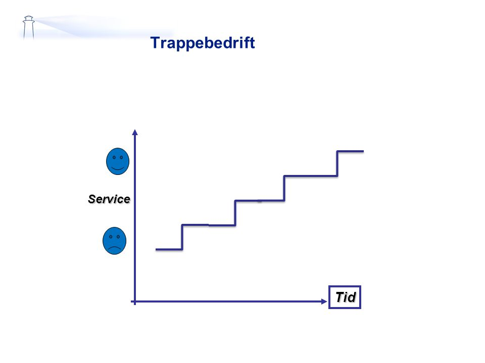 Trappebedrift Tid Service